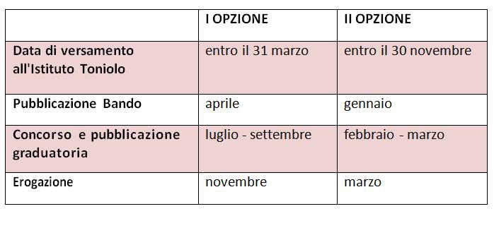tabella-scadenze2
